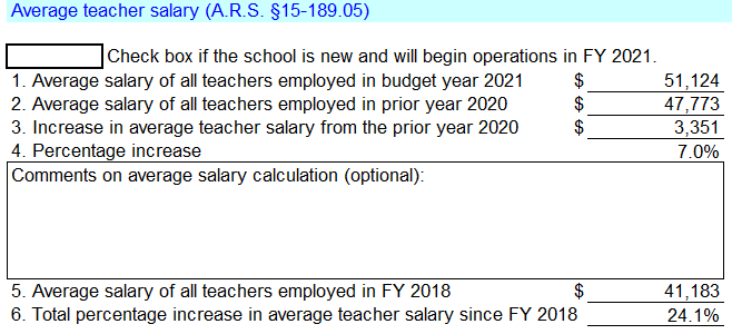 Average Teacher Salary-Image