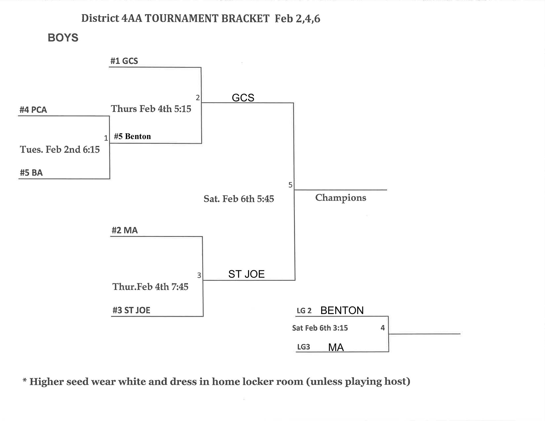 District 4AA Boys Tournament Bracket