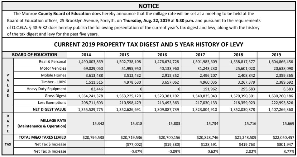 Millage Rate Info