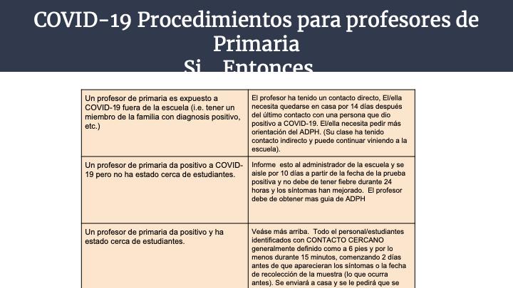 Spanish Slide 24