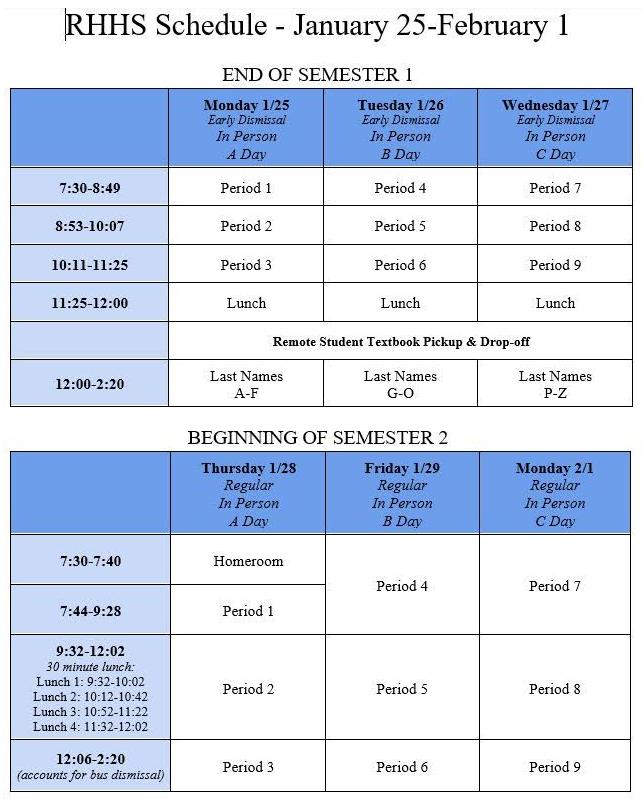 Semester Change Over Schedule
