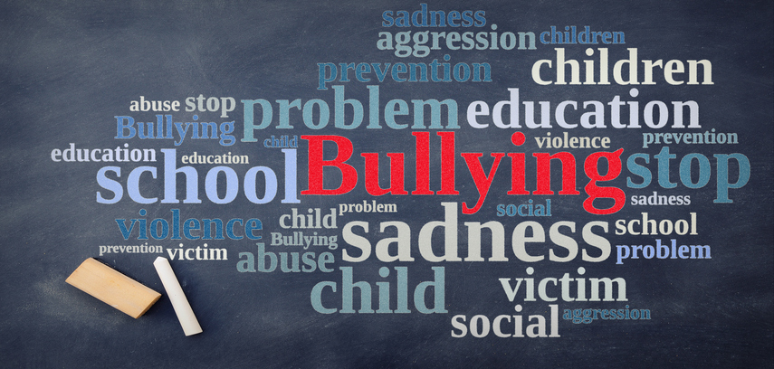 Bullying Word Collage
