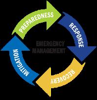 Pandemic Emergency Managment Plan