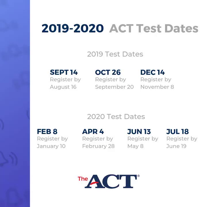 ACT Test Dates for 19-20