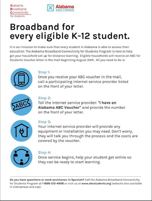 Broadband eligibility for every student
